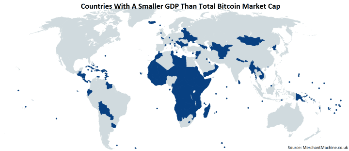 Countries With A Smaller GDP Than Total Bitcoin Market Cap