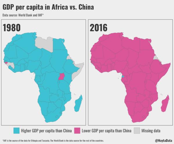 GDP per capita in Africa vs. China In 1980 & 2016