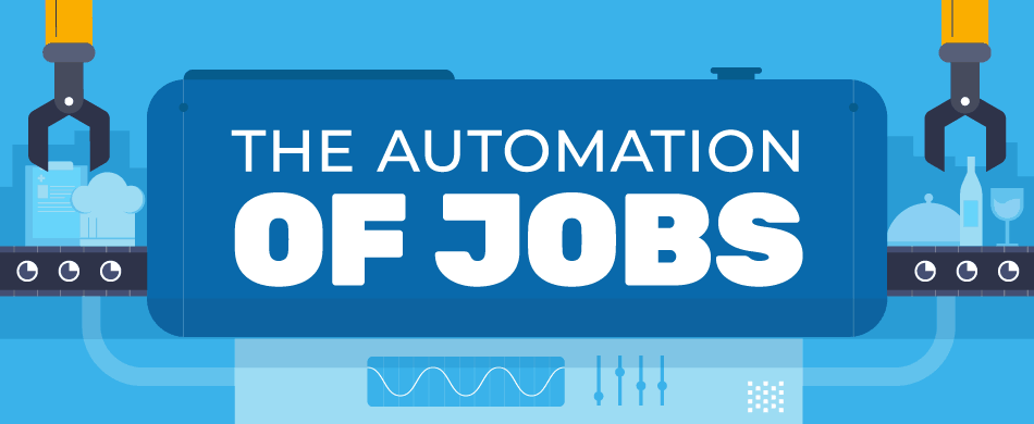 The Automation of Jobs: The Risk Of Loses By Age & Sector
